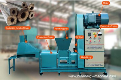 The Benefits of Sawdust Briquette Making Machine